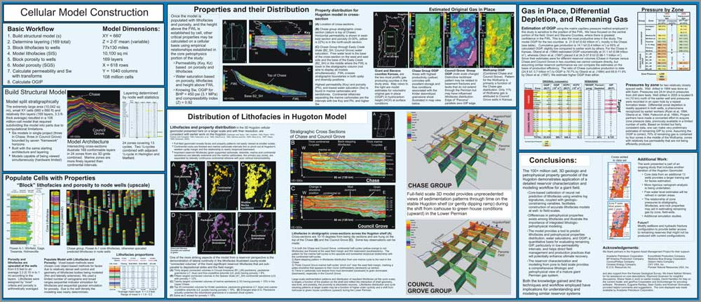 multiscale geologic and petrophysical modeling of the