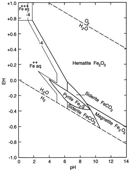 1986 cadillac seville wiring diagrams
