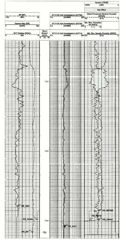 KGS--Geological Log Analysis--The Logging Operation