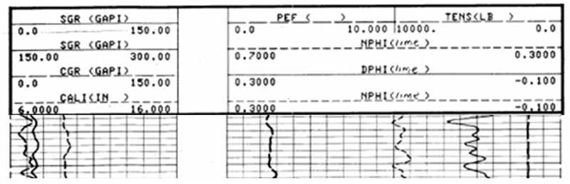 KGS--Geological Log Analysis--Nuclear Porosity Logs