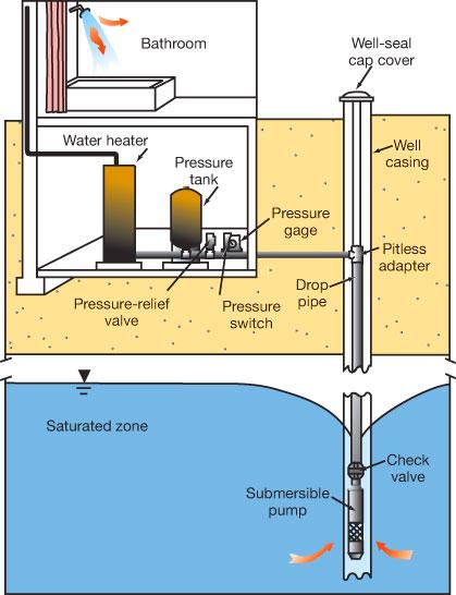 Kgs Pub Inf Circ 25 Radon