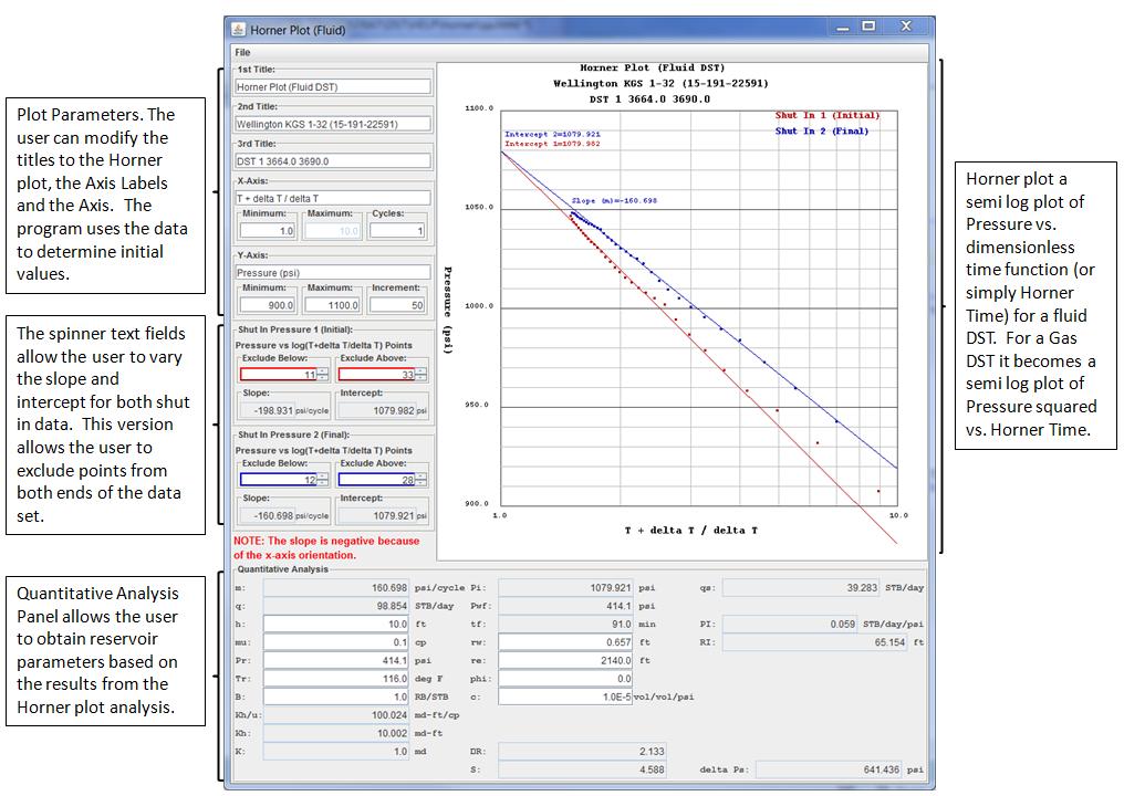 HELP: Quantitative Analysis Equations - Fluid DST